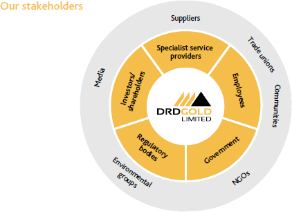Our stakeholders [diagram]